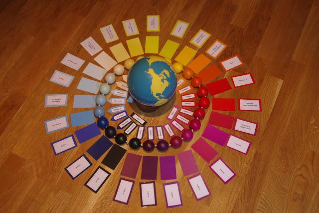 Formation Montessori 3-6 ans